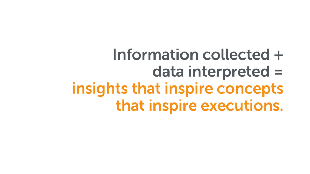 Information collected +  data interpreted = i...