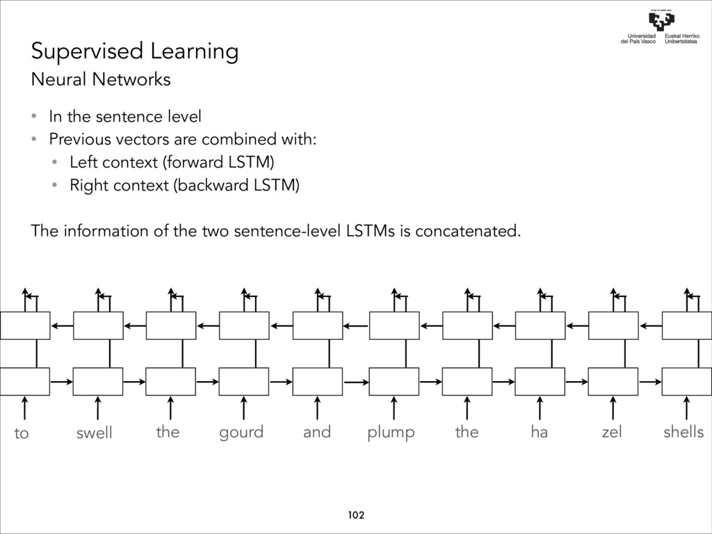 Supervised Learning Neural Networks • In the se...