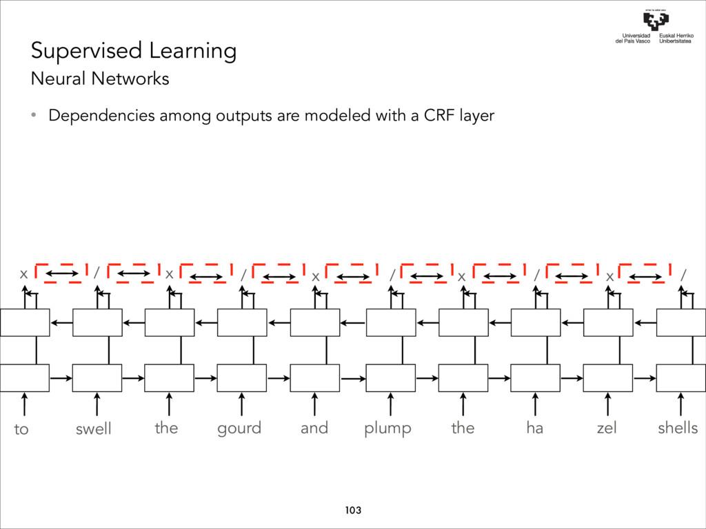 Supervised Learning Neural Networks • Dependenc...