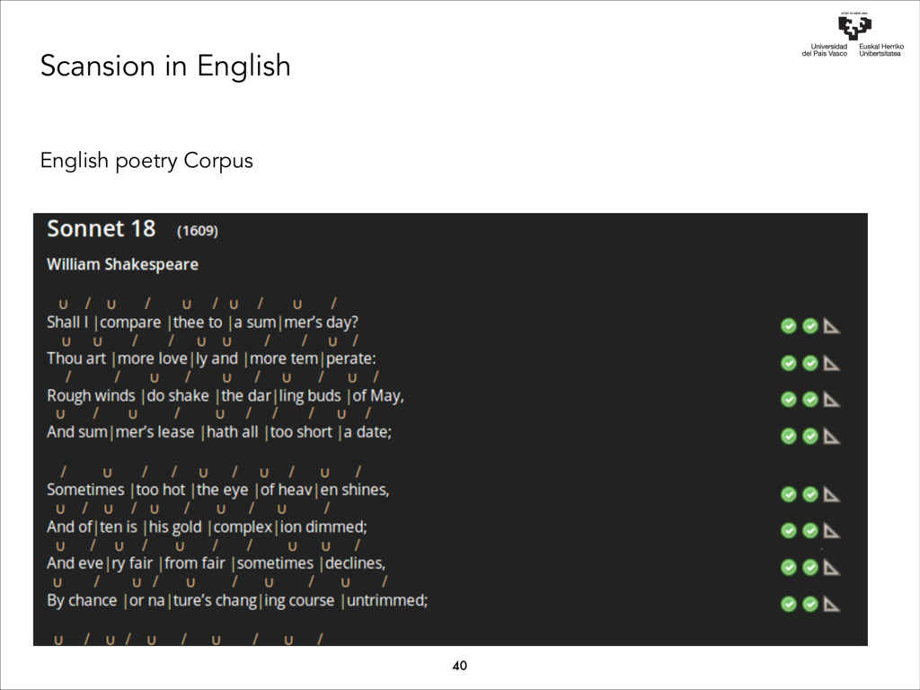 Scansion in English English poetry Corpus • 79 ...