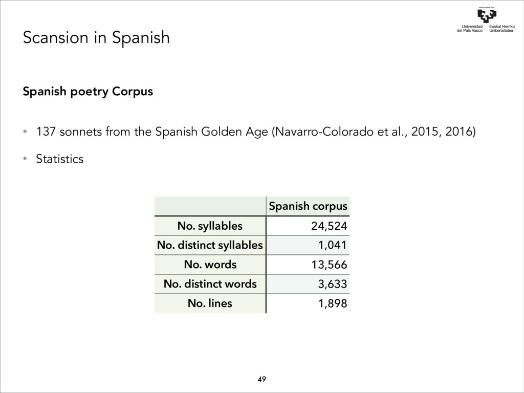 Scansion in Spanish Spanish poetry Corpus • 137...