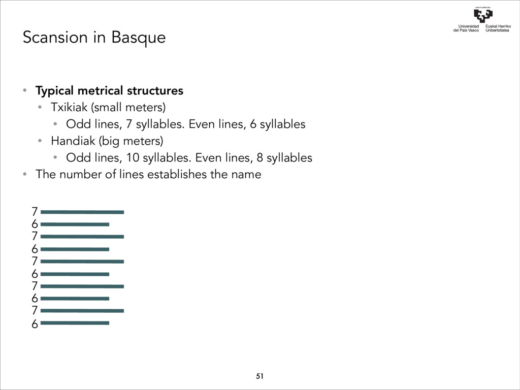 Scansion in Basque • Typical metrical structure...