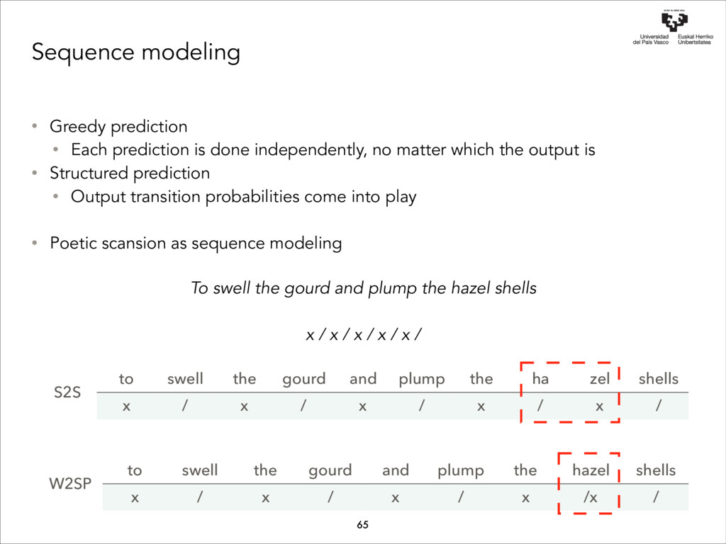 Sequence modeling • Greedy prediction • Each pr...