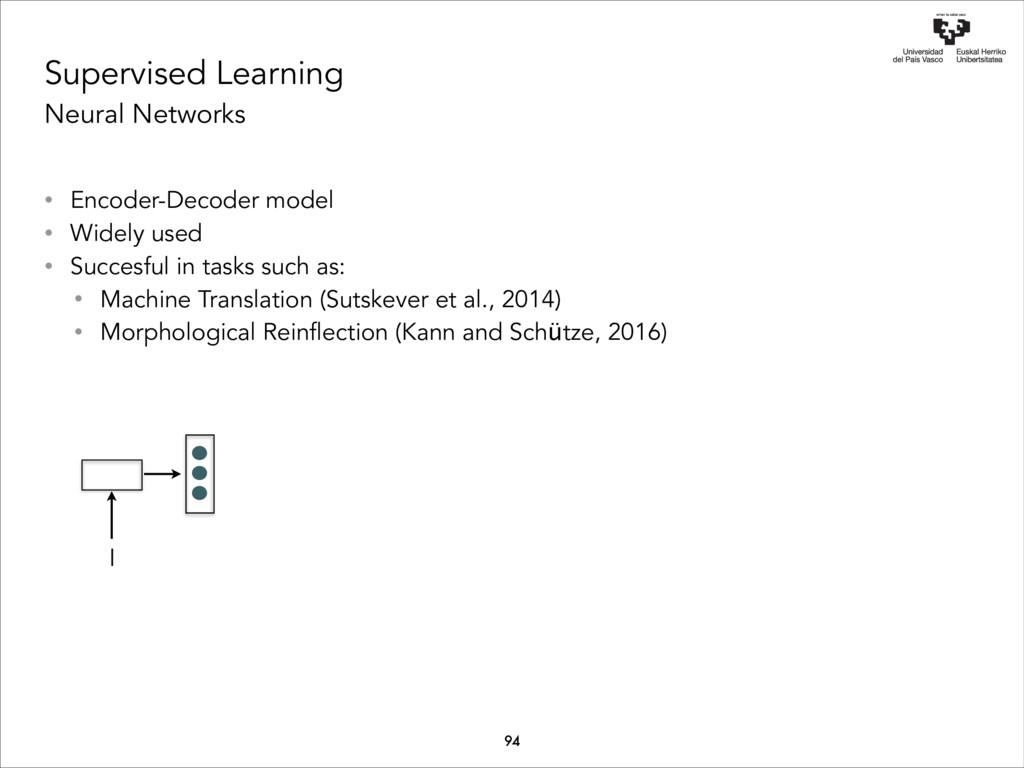 Supervised Learning Neural Networks I 94 • Enco...