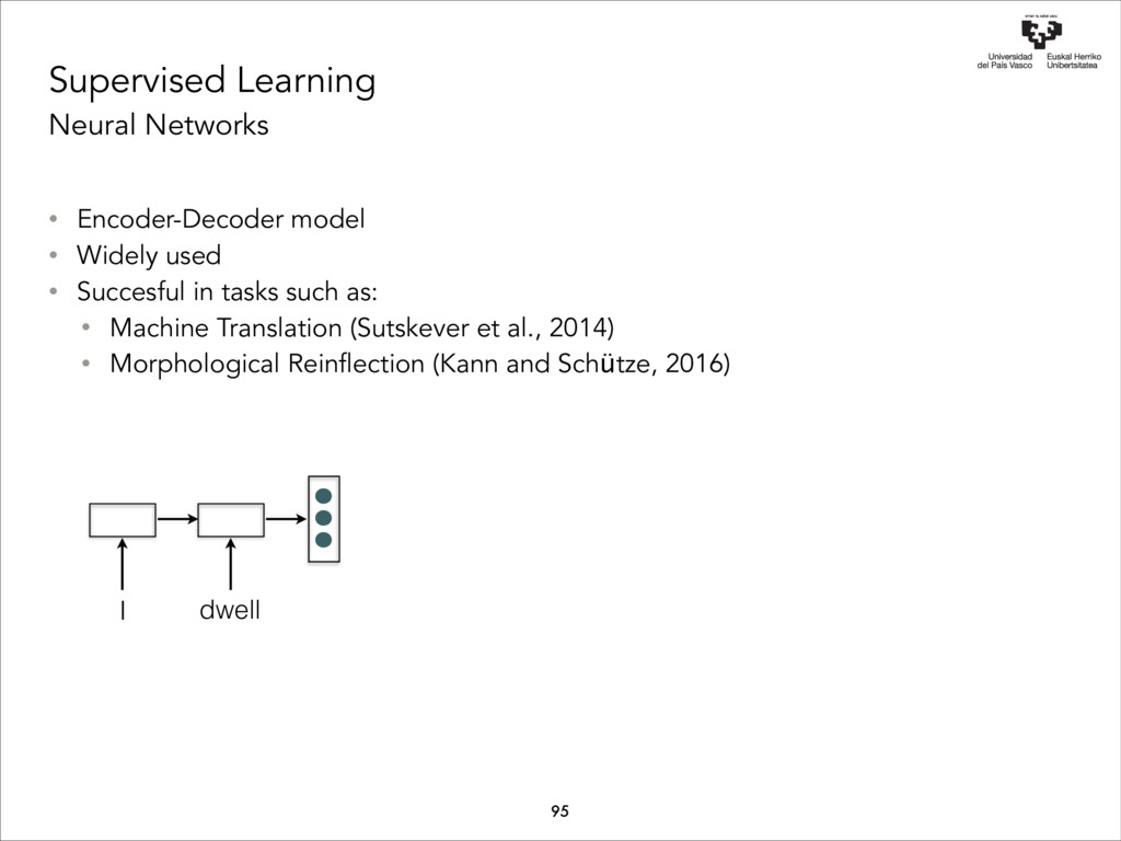 Supervised Learning Neural Networks I dwell 95 ...