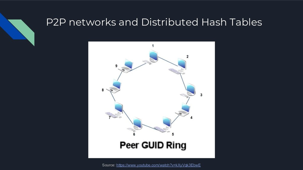 P2P networks and Distributed Hash Tables Source...