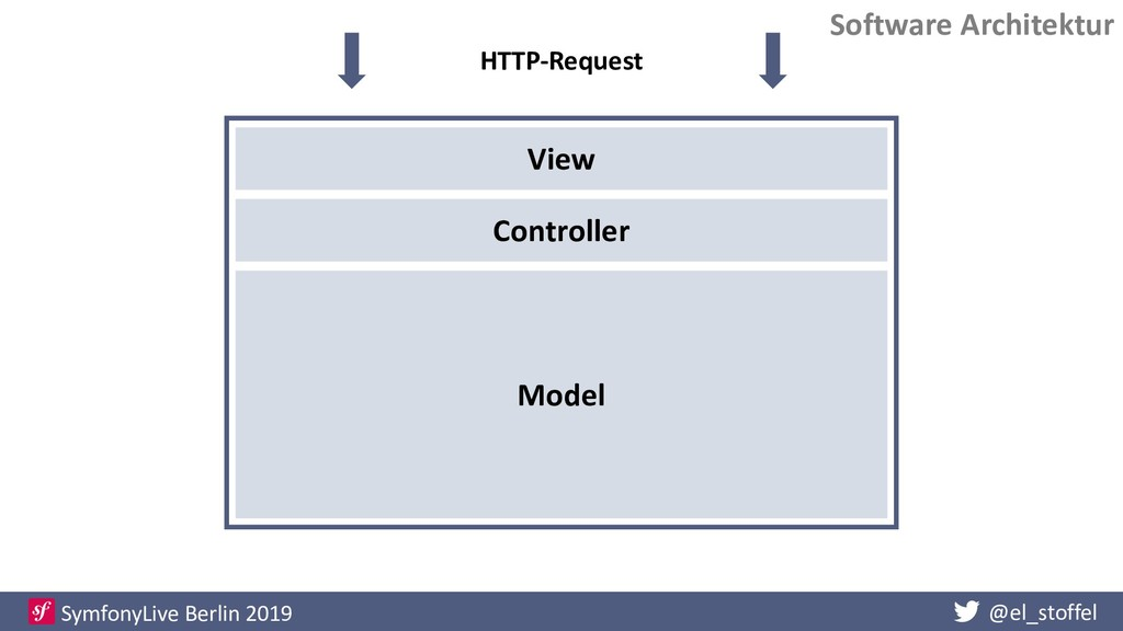 @el_stoffel SymfonyLive Berlin 2019 HTTP-Reques...