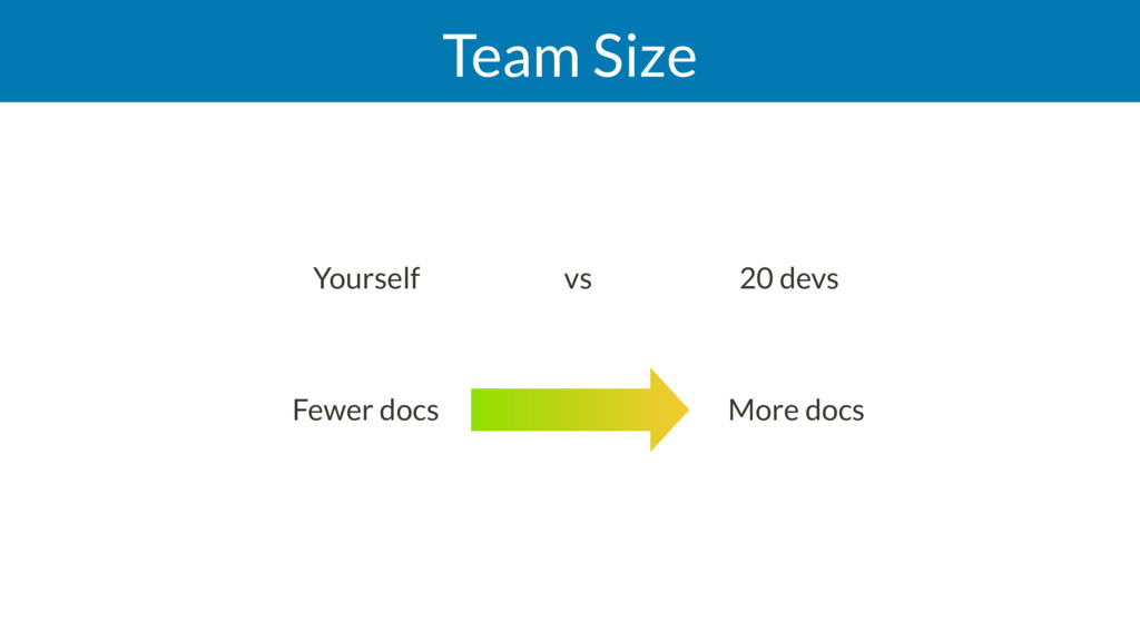 Team Size Yourself
