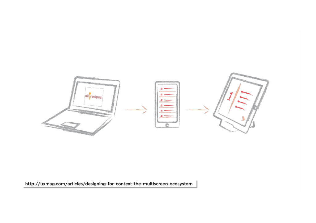 http://uxmag.com/articles/designing-for-context...