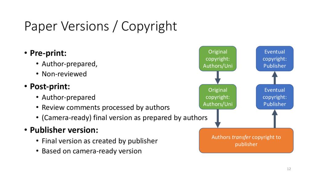 Paper Versions / Copyright • Pre-print: • Autho...