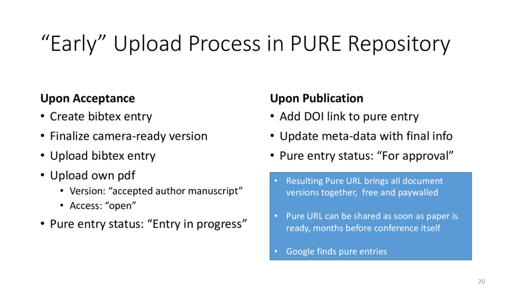 """""""Early"""" Upload Process in PURE Repository Upon ..."""
