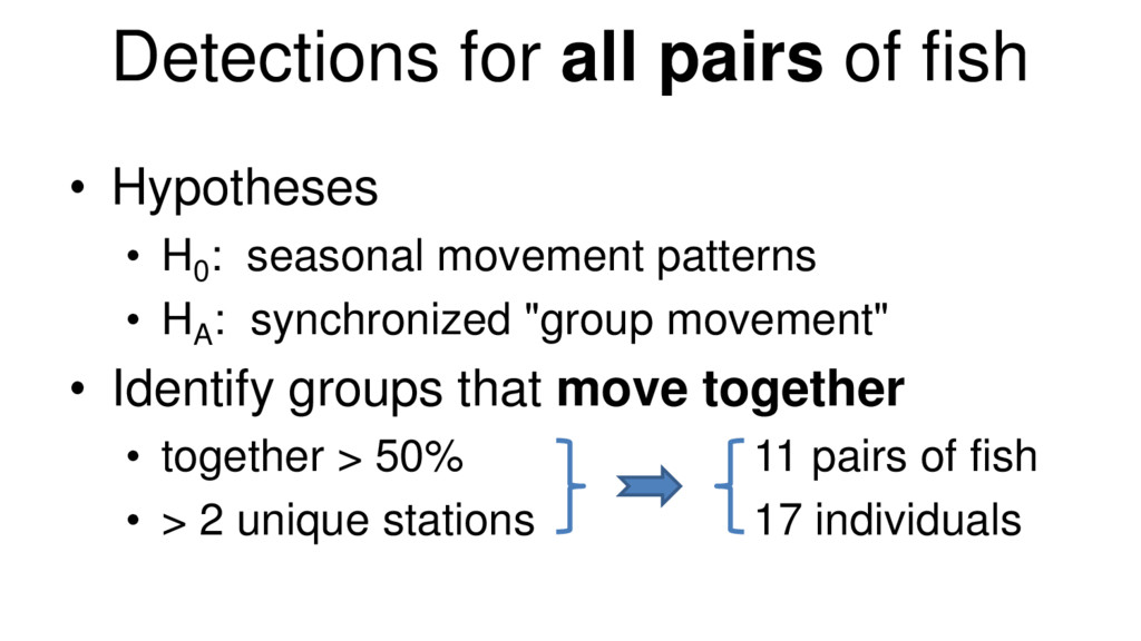 • Hypotheses • H0 : seasonal movement patterns ...