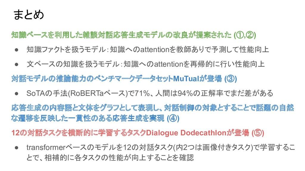 まとめ 知識ベースを利用した雑談対話応答生成モデルの改良が提案された (①,②) ● 知識ファ...