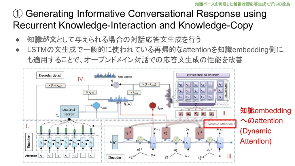 ① Generating Informative Conversational Respons...