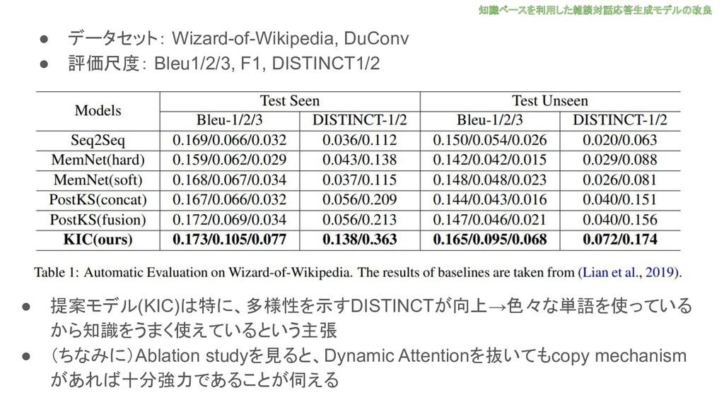 ● データセット: Wizard-of-Wikipedia, DuConv ● 評価尺度: B...