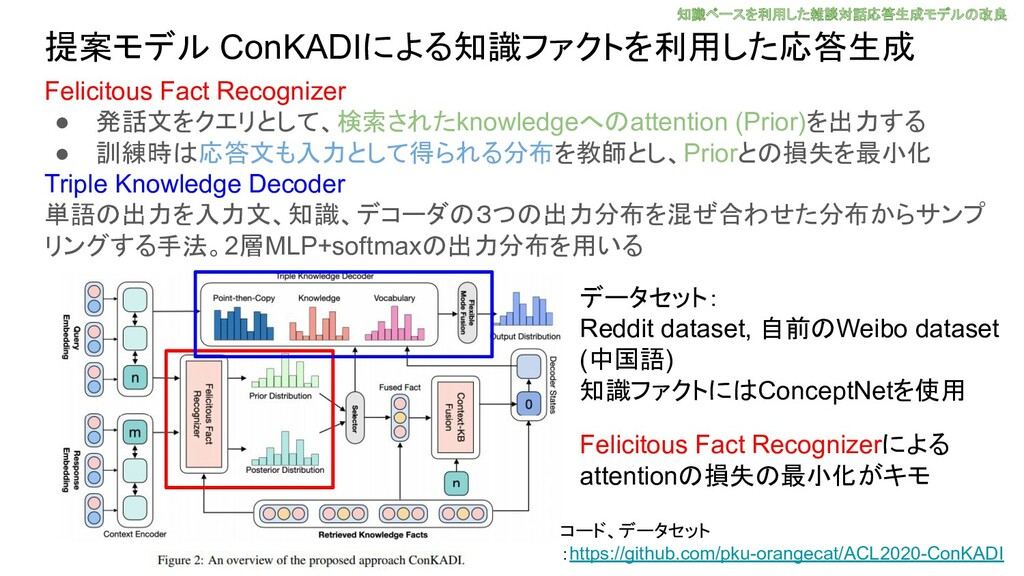 Felicitous Fact Recognizer ● 発話文をクエリとして、検索されたkn...
