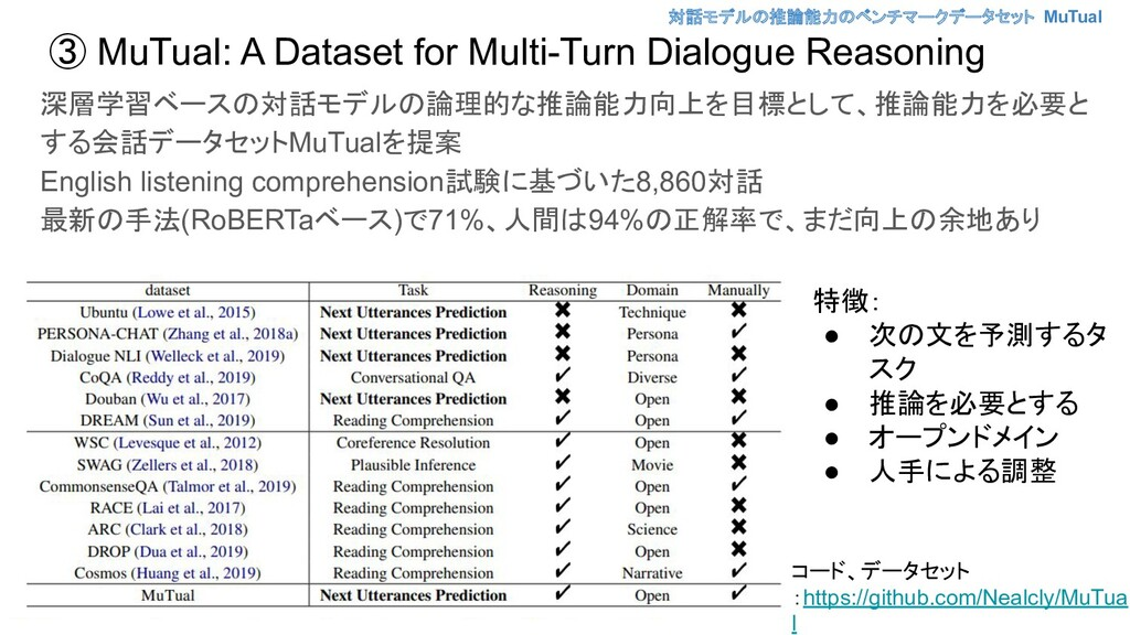 ③ MuTual: A Dataset for Multi-Turn Dialogue Rea...