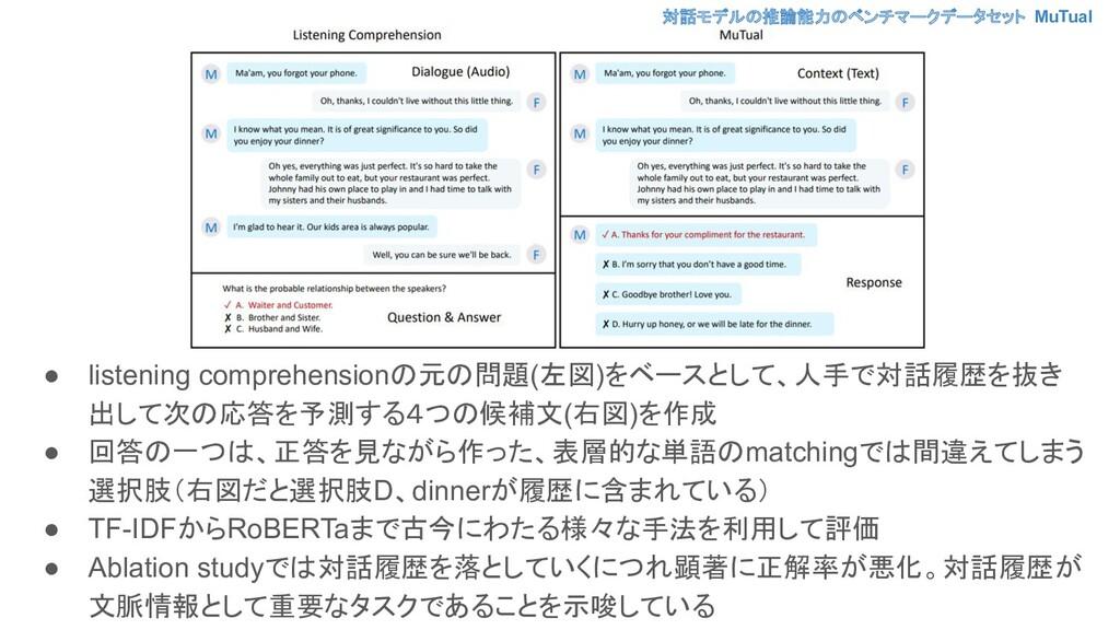 ● listening comprehensionの元の問題(左図)をベースとして、人手で対話...