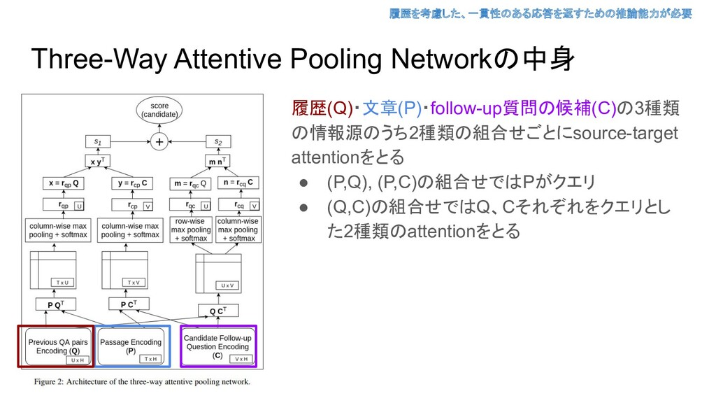 Three-Way Attentive Pooling Networkの中身 履歴(Q)・文章...