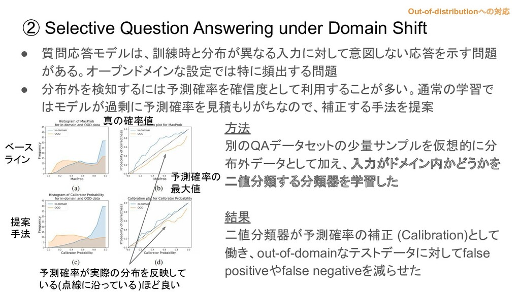 ② Selective Question Answering under Domain Shi...