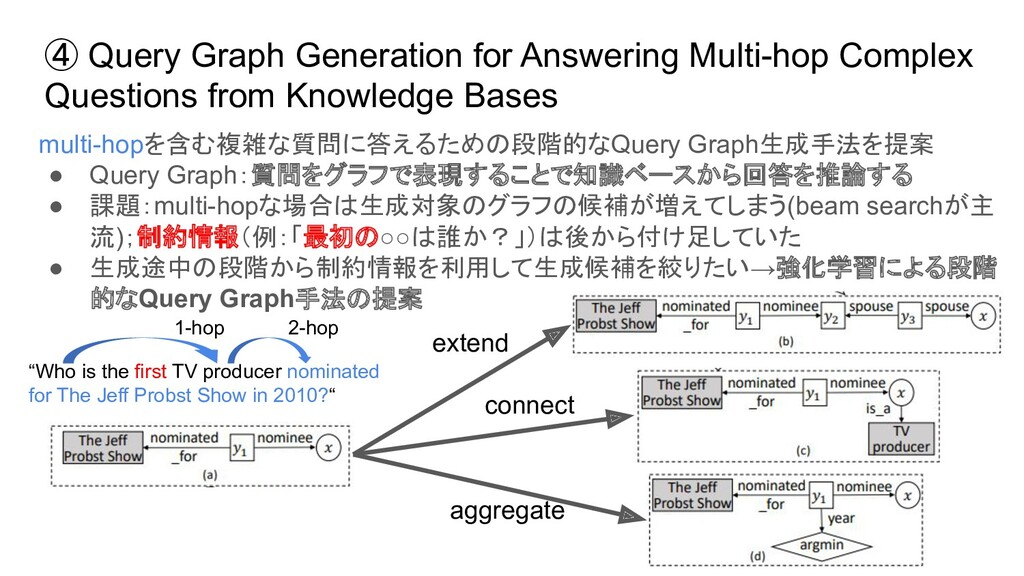 ④ Query Graph Generation for Answering Multi-ho...