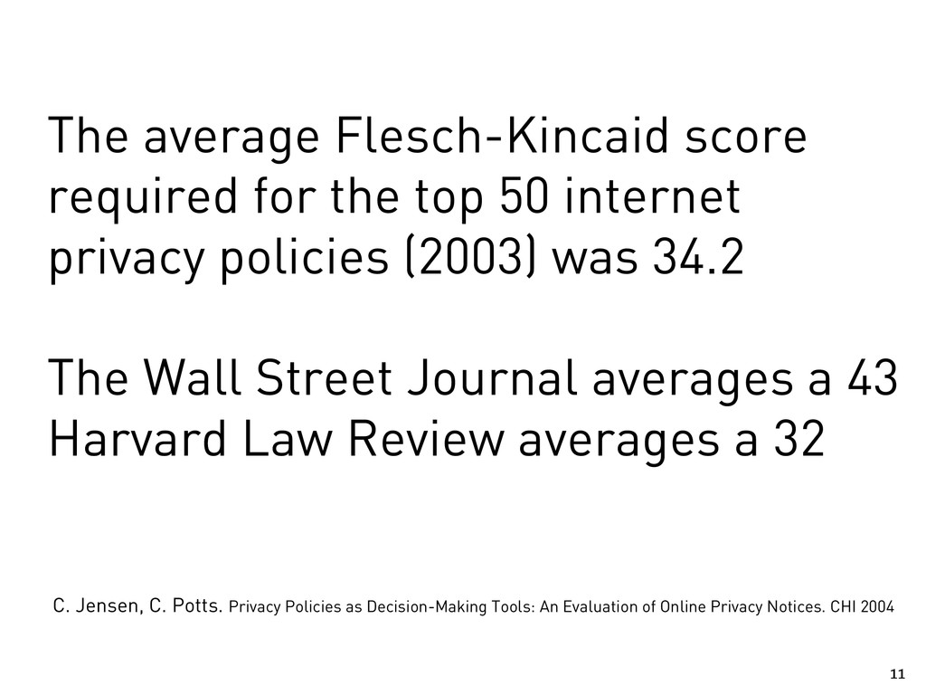 The average Flesch-Kincaid score required for t...