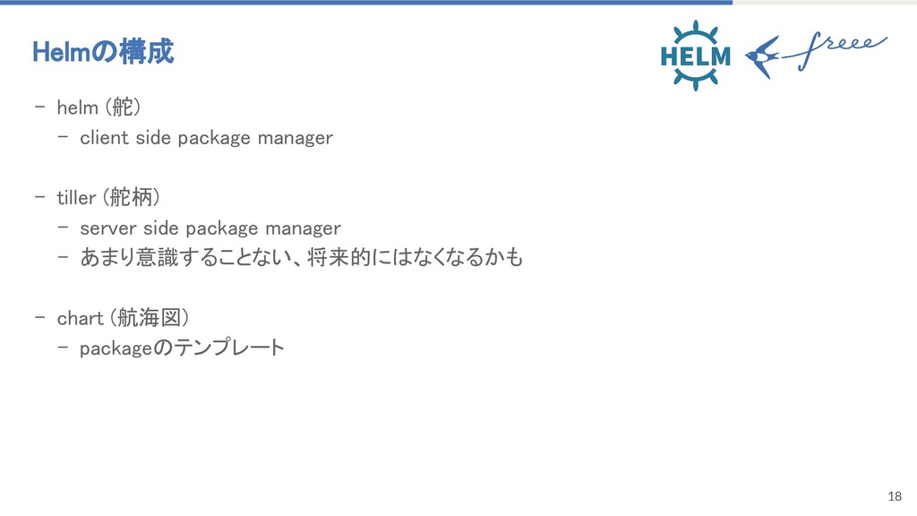 18 - helm (舵) - client side package manager - t...