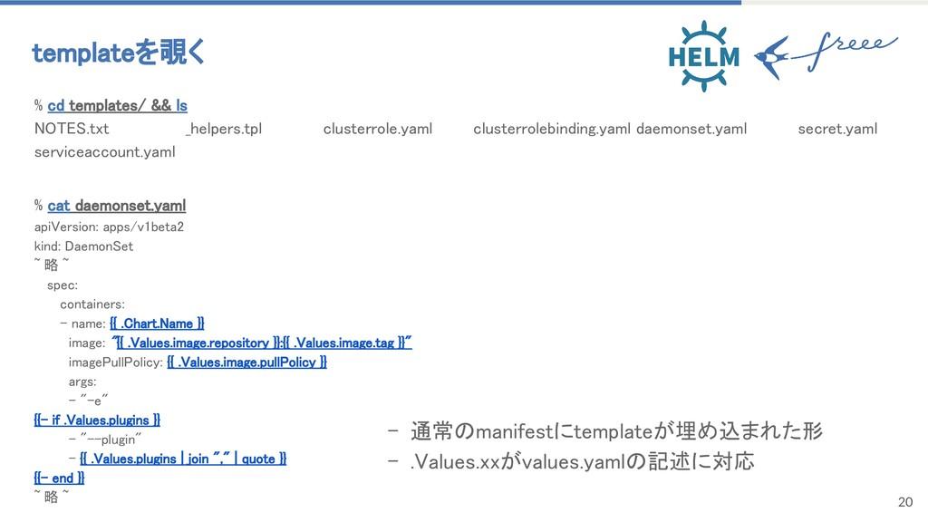 20 % cd templates/ && ls NOTES.txt _helpers.tpl...
