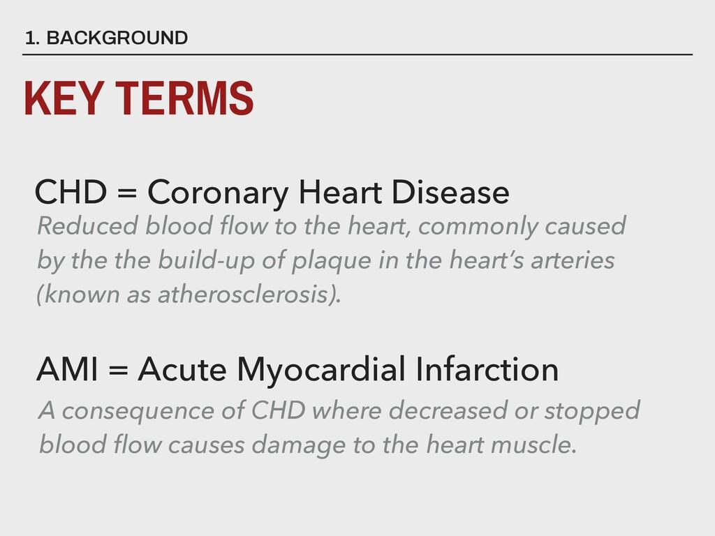 1. BACKGROUND KEY TERMS CHD = Coronary Heart Di...
