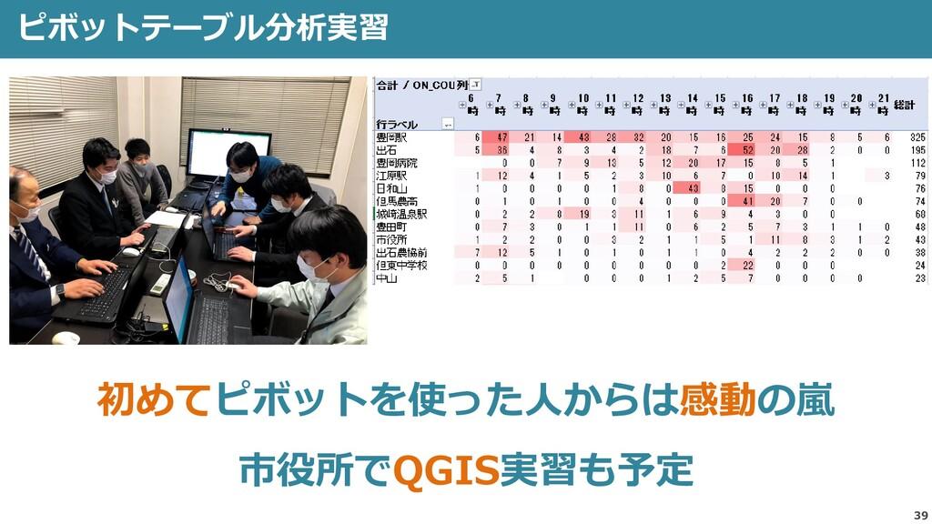 39 ピボットテーブル分析実習 初めてピボットを使った人からは感動の嵐 市役所でQGIS実習も...