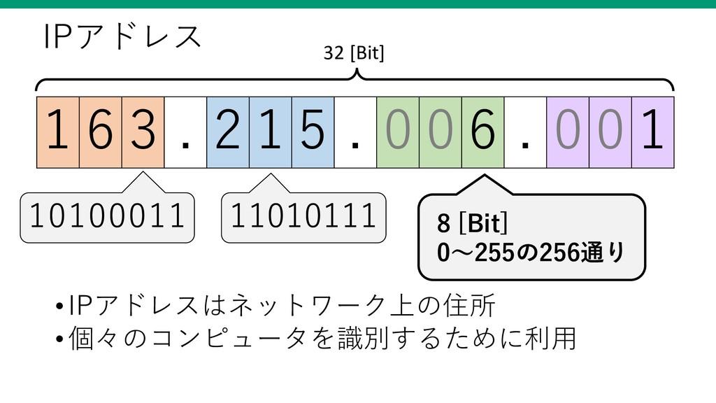 32 [Bit] 1 • 1 6 2 • 3 50 .