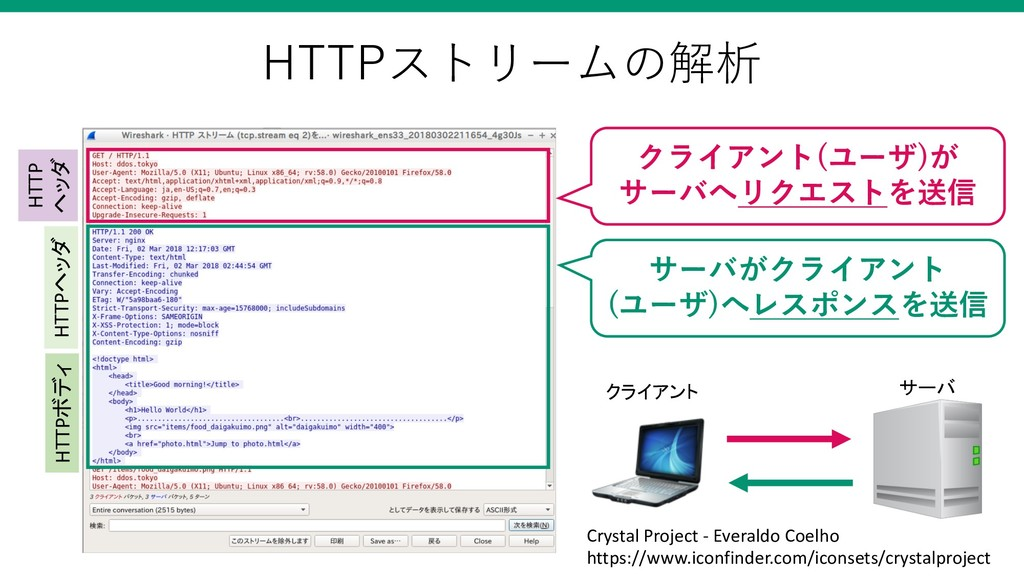HTTP  ) ( ( ) HTTP   ...