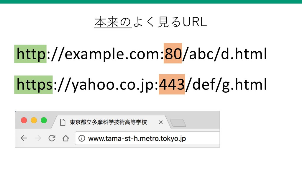 http://example.com:80/abc/d.html https://yahoo....