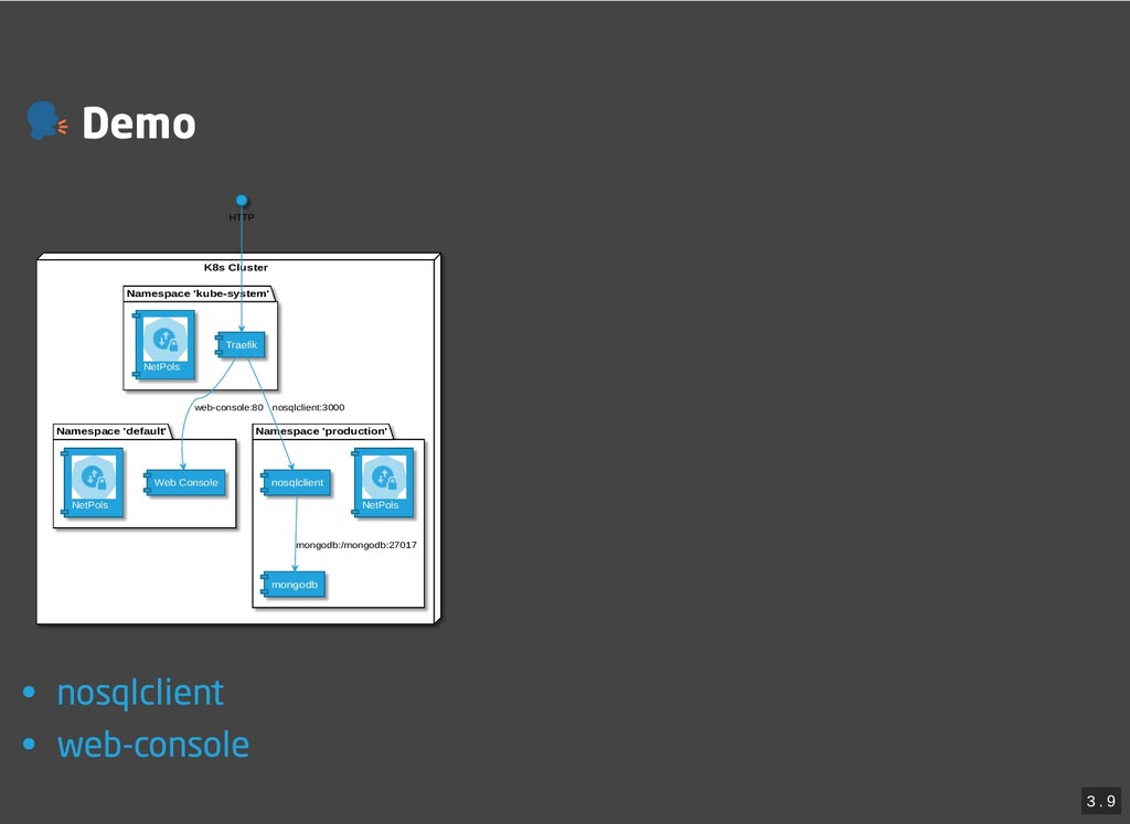 / Demo Demo K8s Cluster Namespace 'kube-system'...