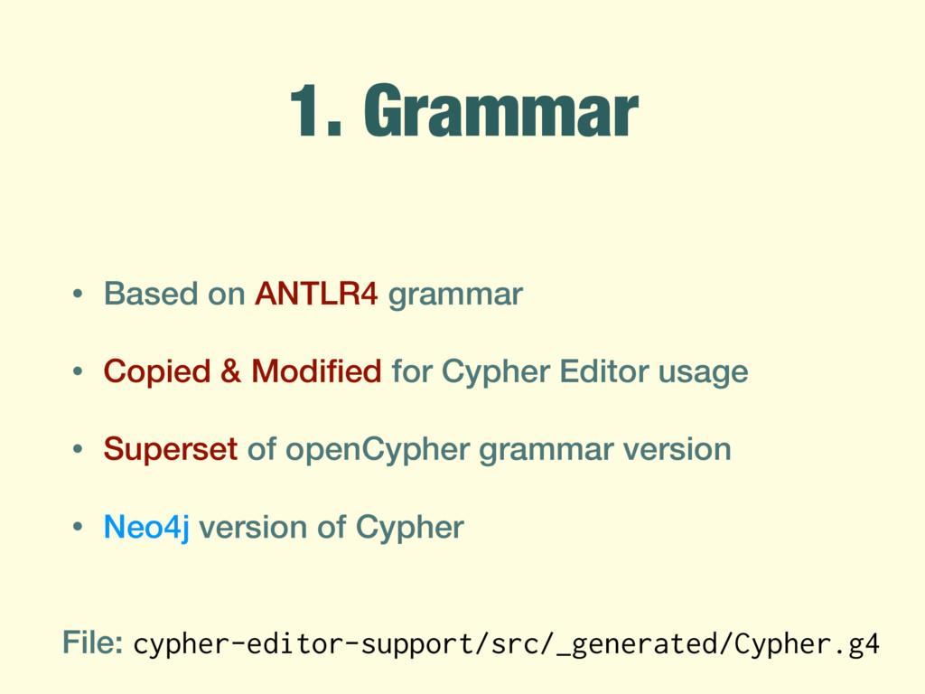 1. Grammar • Based on ANTLR4 grammar • Copied &...