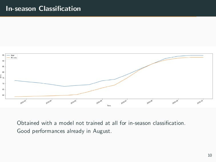 In-season Classification Obtained with a model n...