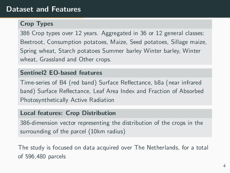 Dataset and Features Crop Types 386 Crop types ...