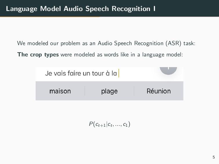 Language Model Audio Speech Recognition I We mo...