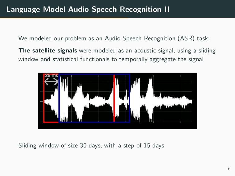 Language Model Audio Speech Recognition II We m...