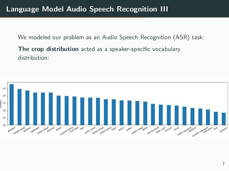 Language Model Audio Speech Recognition III We ...