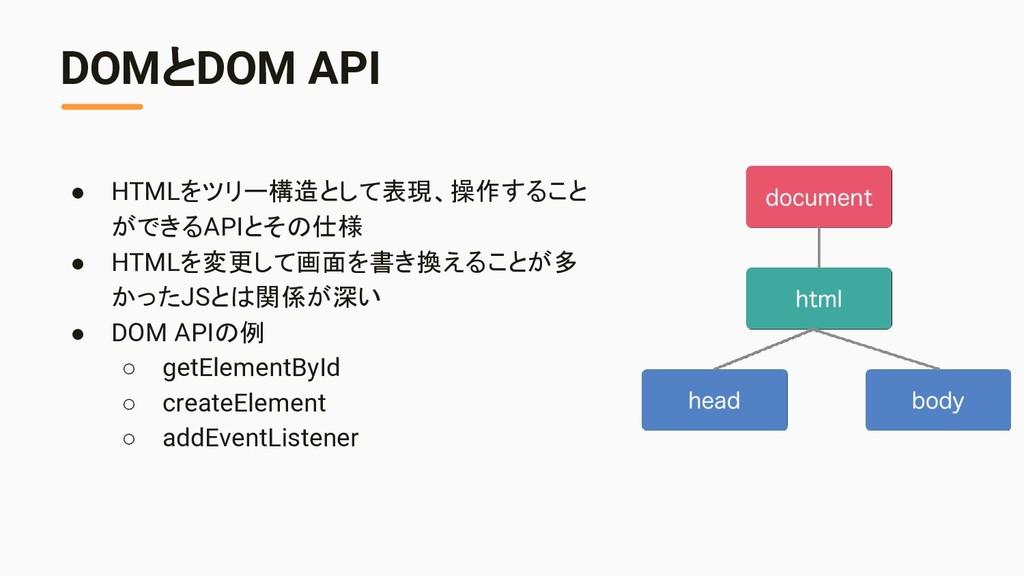 DOMとDOM API ● HTMLをツリー構造として表現、操作すること ができるAPIとその...