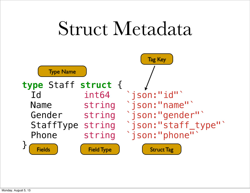 Struct Metadata type Staff struct { ! Id int64 ...