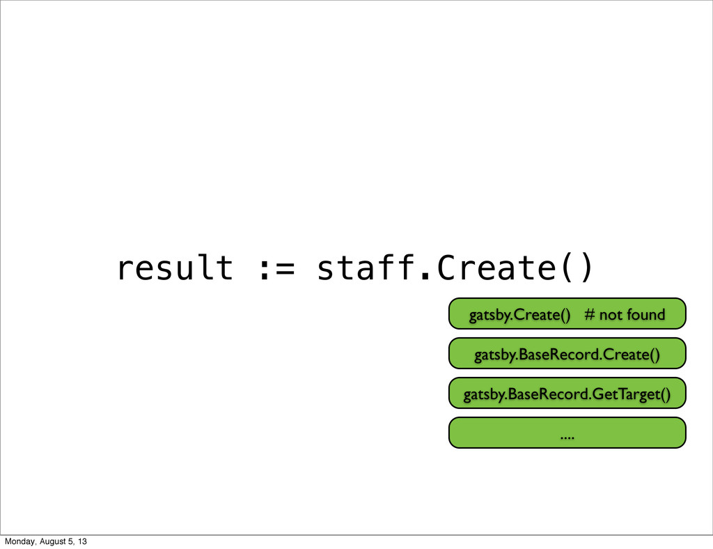 result := staff.Create() gatsby.Create() # not ...