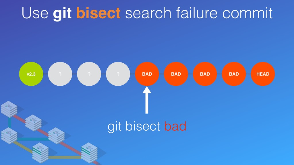 Use git bisect search failure commit v2.3 ? ? ?...