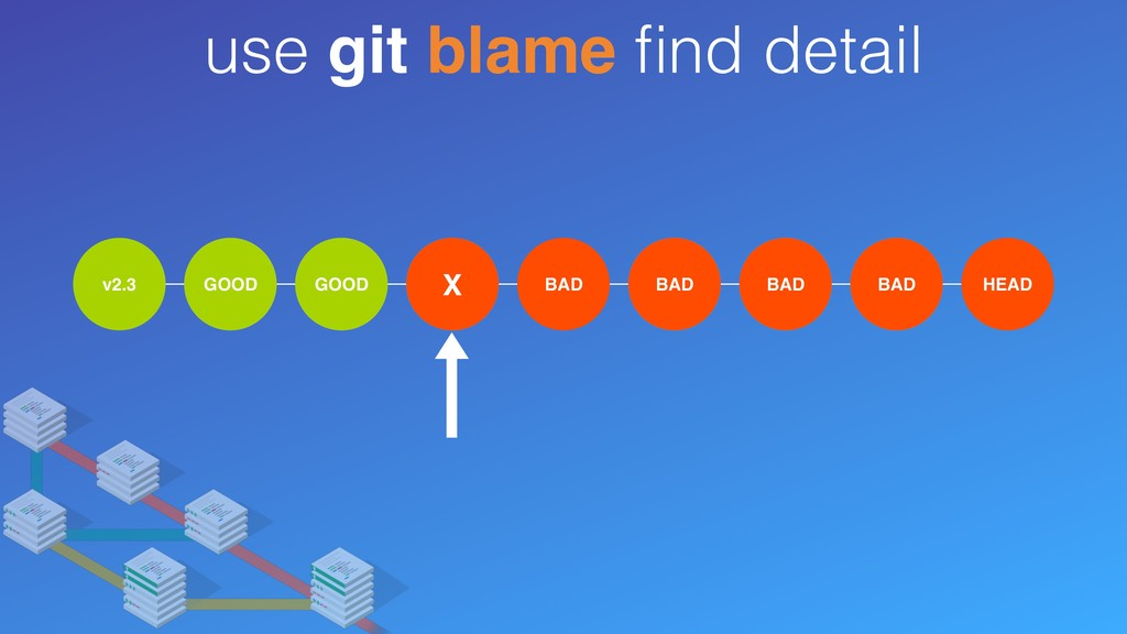 use git blame find detail v2.3 ? ? ? BAD ? ? ? H...