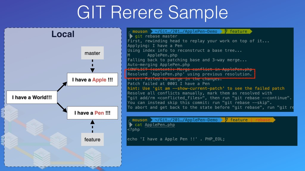 Local GIT Rerere Sample I have a World!!! featu...