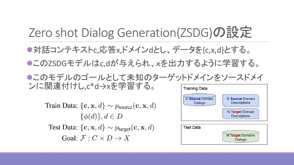 Zero shot Dialog Generation(ZSDG)の設定 ⚫対話コンテキストc...