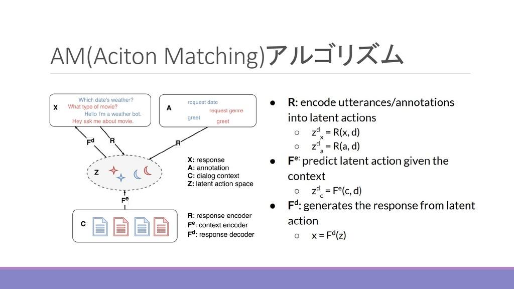 AM(Aciton Matching)アルゴリズム