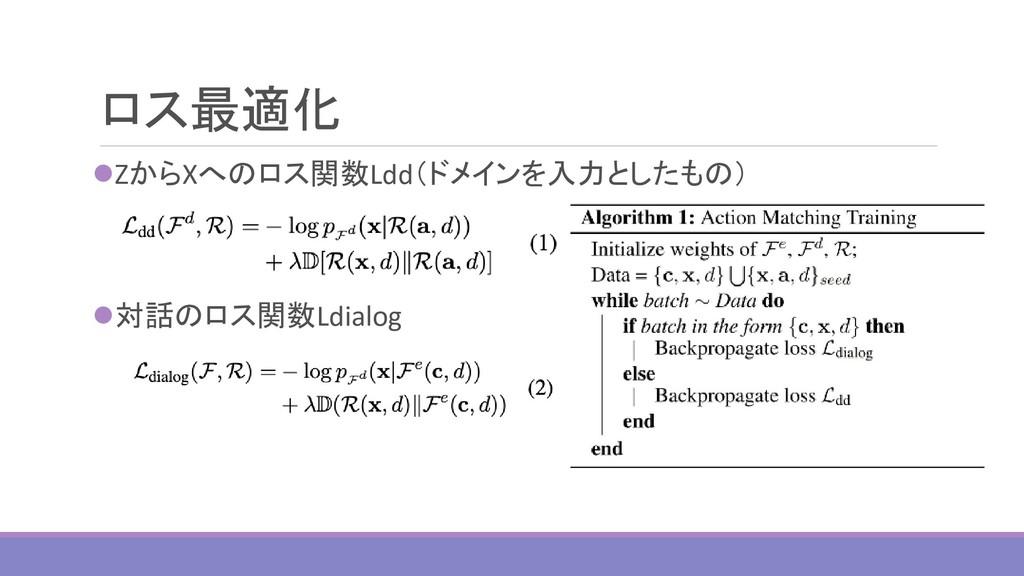 ロス最適化 ⚫ZからXへのロス関数Ldd(ドメインを入力としたもの) ⚫対話のロス関数Ldia...