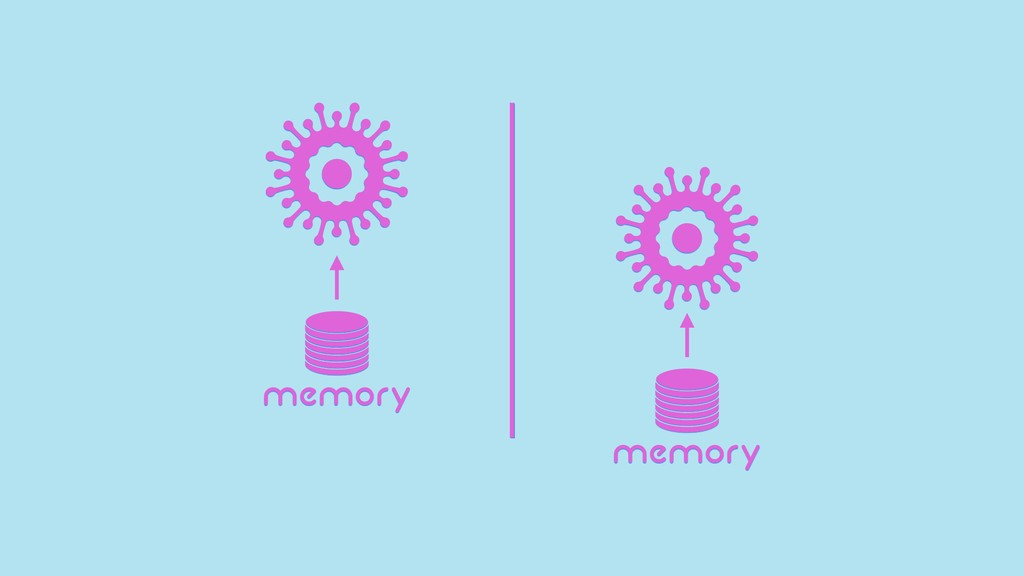 memory memory